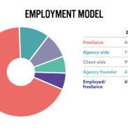 PCN-Survey2017-EmploymentModel